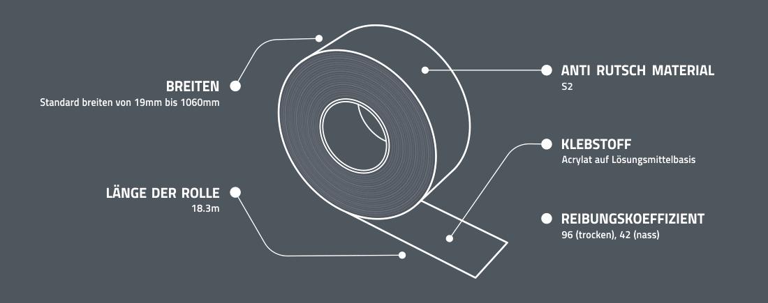marine anti rutsch klebeband anti rutsch klebeb nder und. Black Bedroom Furniture Sets. Home Design Ideas