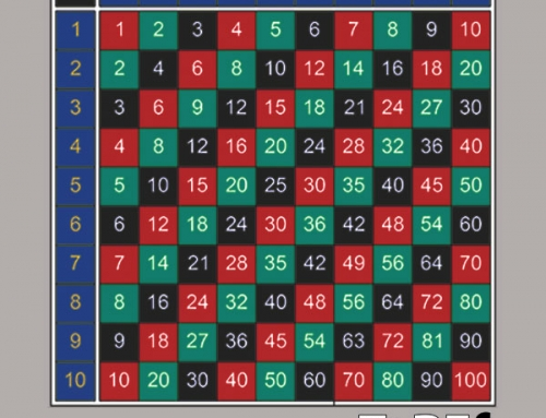 Multiplication v2