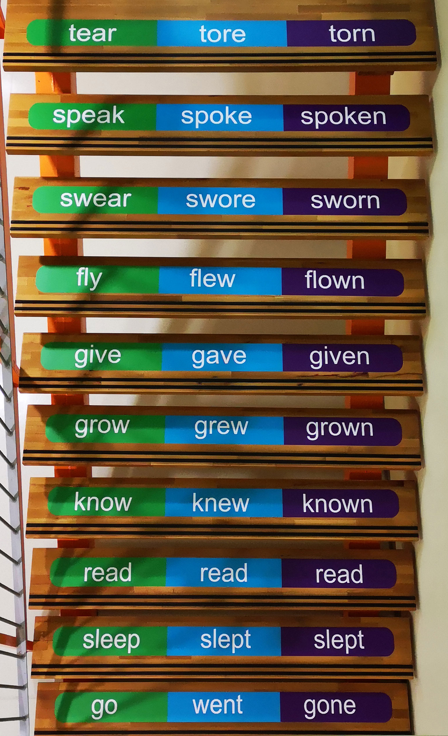 notranje-talne-igre-angleški glagoli